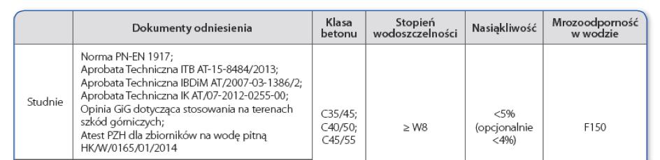 tab-studnie-1