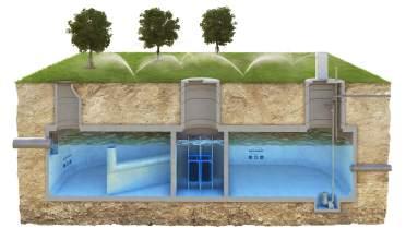 Przekroje zbiornika podczyszczającego z wykorzystaniem wody do podlewania roślin