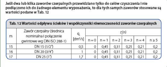 sep-tluszczu-3