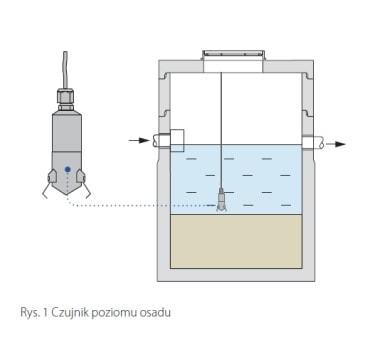 sediment_level_sensor